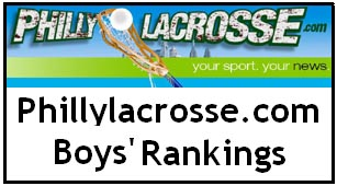 Phillylacrosse.com Boys Rankings logo