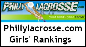 Phillylacrosse.com Girls' Rankings logo