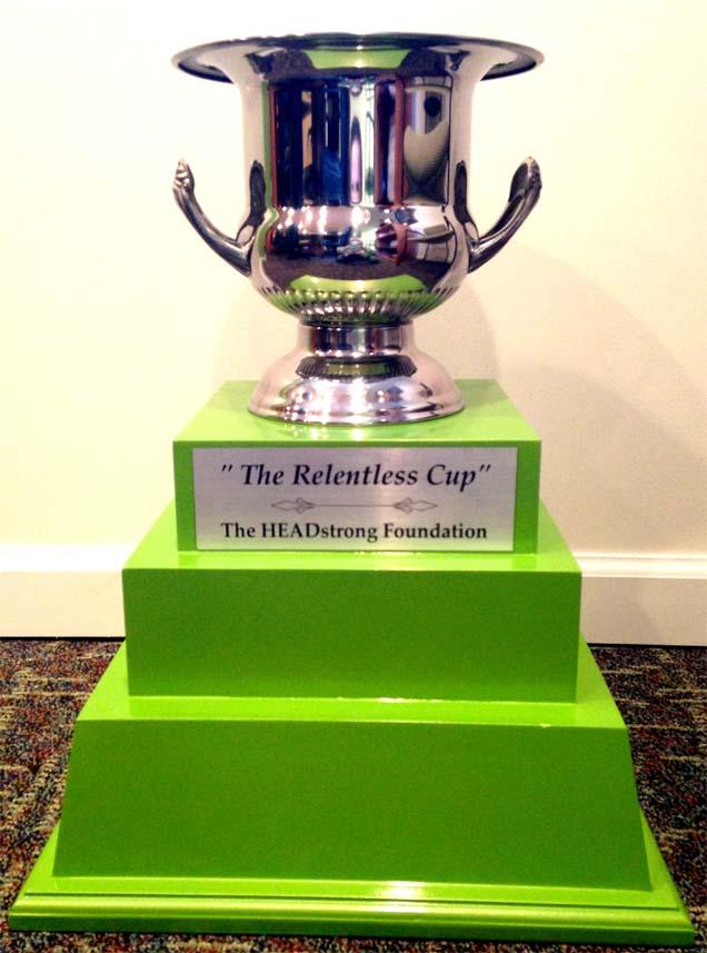 Relentless Cup