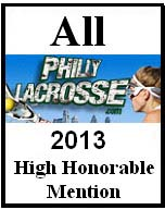 All Phillylacrosse girls HHm