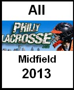 All-Phillylacrosse.com midfield