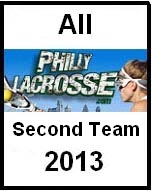 Girls Second Team