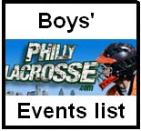 Boys' Events List