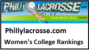 Women's Rankings