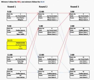 PKO schedule