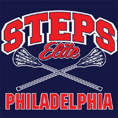 Steps Philly copy