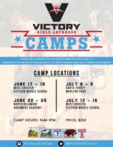 Victory girls lacrosse camps
