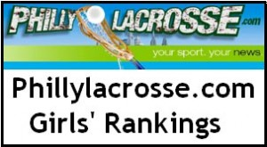 girls-rankings1-300x16511