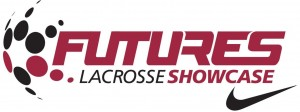 futures-300x112