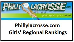 Phillylacrosse girls regional rankings
