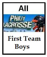 Boys first tEAM